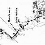 Vasari's Corridor