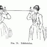 Anticipating the Telephone