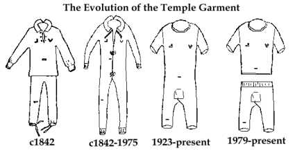 Lds mormon temple garments