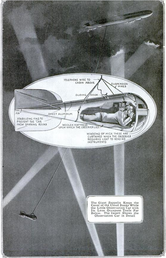 image of zeppelin basket