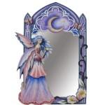 Fairy Human Relations: Dangerous Reflections