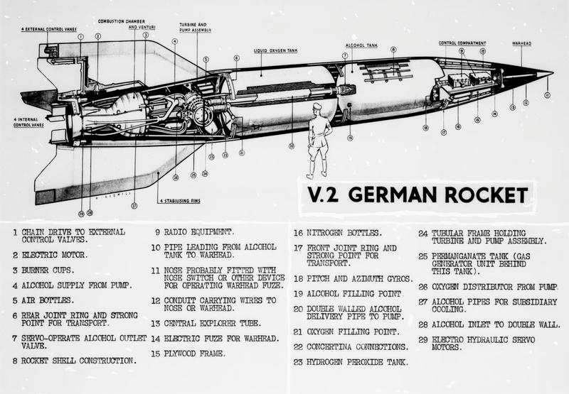 Cutaway drawing of a German V2 rocket. C 4832 Part of AIR MINISTRY SECOND WORLD WAR OFFICIAL COLLECTION